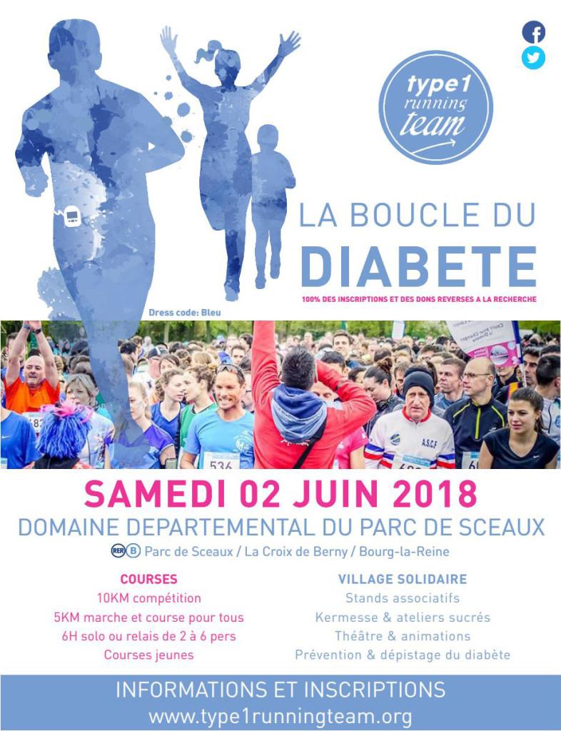 Affiche Boucle du Diabete 2018